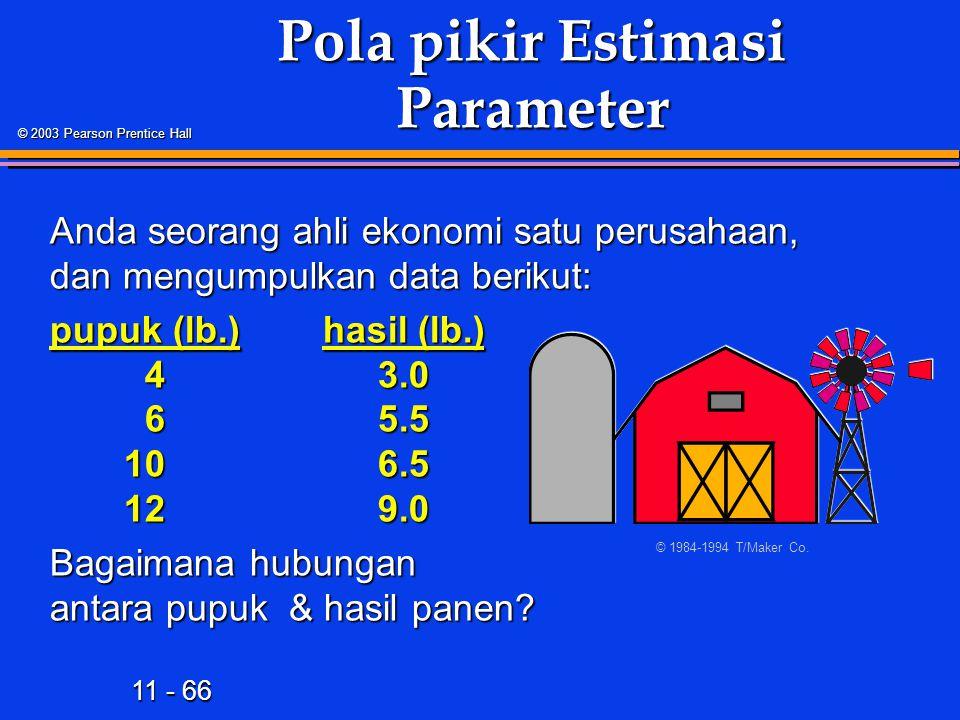 11 - 66 © 2003 Pearson Prentice Hall Pola pikir Estimasi Parameter Anda seorang ahli ekonomi satu perusahaan, dan mengumpulkan data berikut: pupuk (lb.)hasil (lb.) 43.0 65.5 106.5 129.0 Bagaimana hubungan antara pupuk & hasil panen.