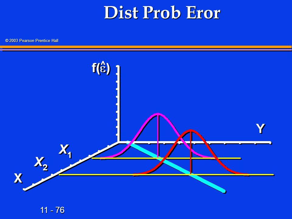 11 - 76 © 2003 Pearson Prentice Hall Dist Prob Eror ^
