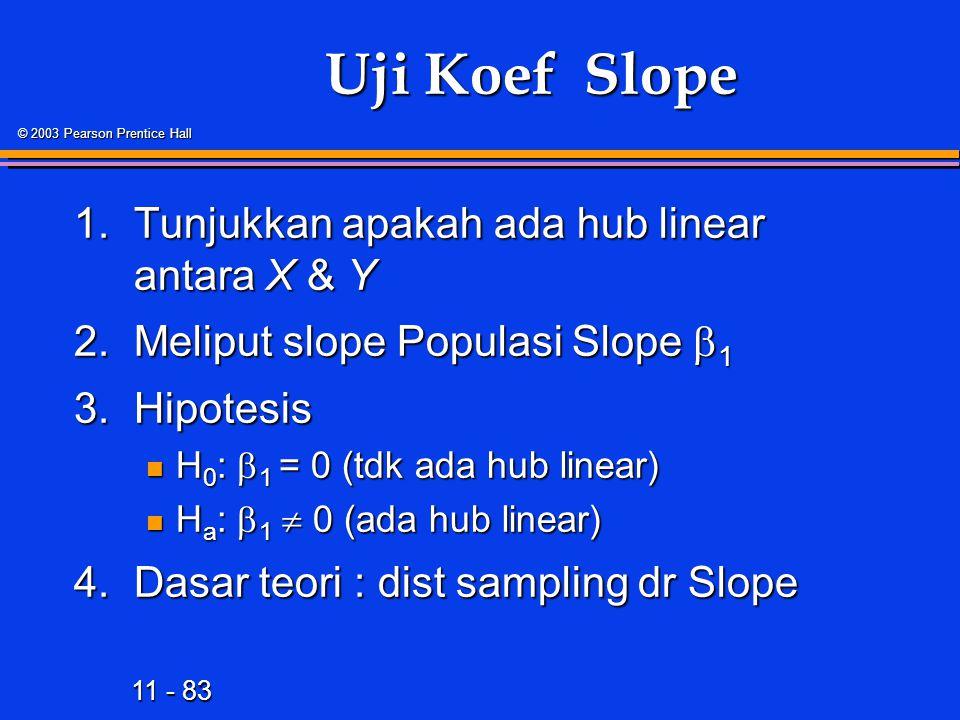 11 - 83 © 2003 Pearson Prentice Hall Uji Koef Slope 1.Tunjukkan apakah ada hub linear antara X & Y 2.Meliput slope Populasi Slope  1 3.Hipotesis H 0 :  1 = 0 (tdk ada hub linear) H 0 :  1 = 0 (tdk ada hub linear) H a :  1  0 (ada hub linear) H a :  1  0 (ada hub linear) 4.Dasar teori : dist sampling dr Slope