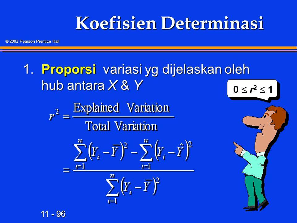 11 - 96 © 2003 Pearson Prentice Hall 1.Proporsi variasi yg dijelaskan oleh hub antara X & Y Koefisien Determinasi 0  r 2  1