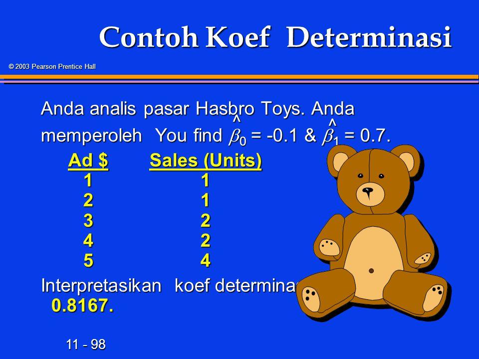 11 - 98 © 2003 Pearson Prentice Hall Contoh Koef Determinasi Anda analis pasar Hasbro Toys.