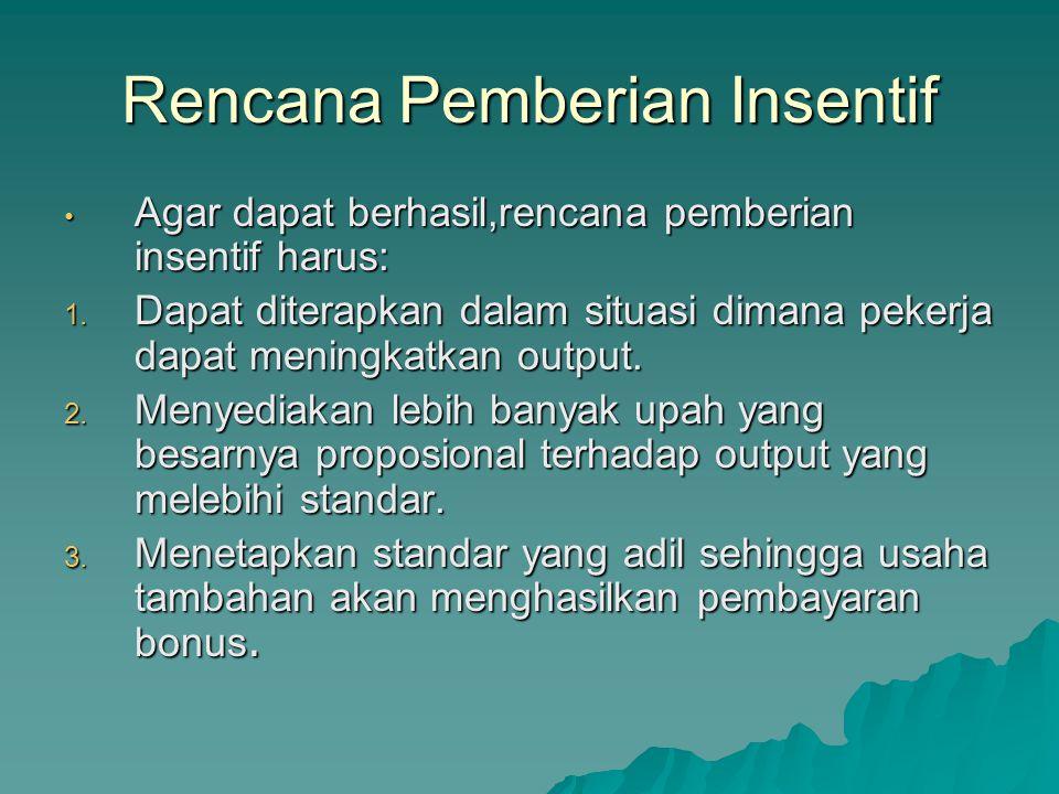 Rencana Pemberian Insentif Agar dapat berhasil,rencana pemberian insentif harus: Agar dapat berhasil,rencana pemberian insentif harus: 1.