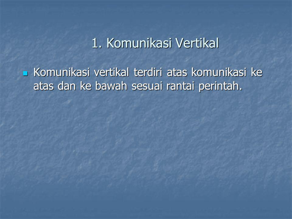 1. Komunikasi Vertikal 1. Komunikasi Vertikal Komunikasi vertikal terdiri atas komunikasi ke atas dan ke bawah sesuai rantai perintah. Komunikasi vert