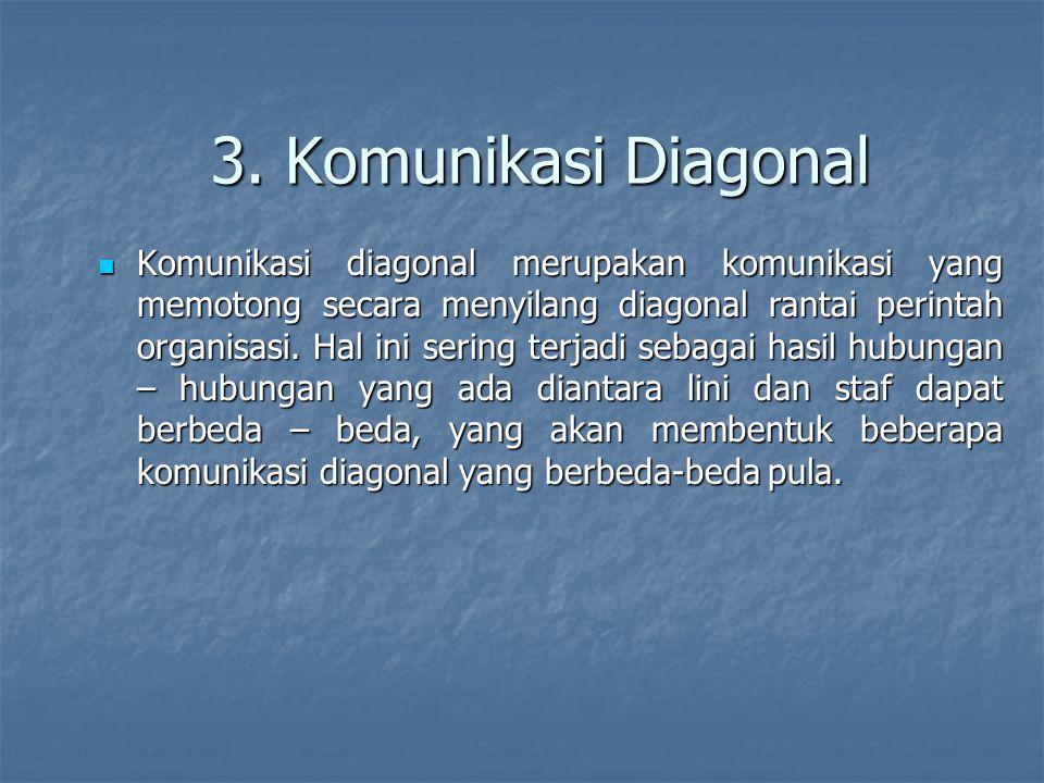 3. Komunikasi Diagonal Komunikasi diagonal merupakan komunikasi yang memotong secara menyilang diagonal rantai perintah organisasi. Hal ini sering ter