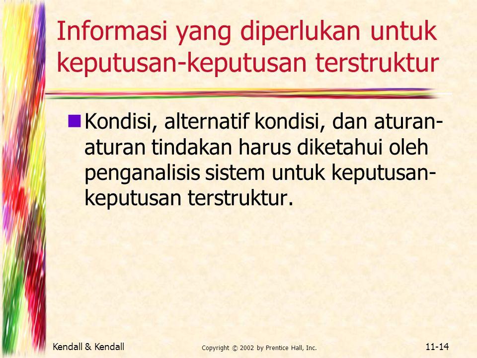 Kendall & Kendall Copyright © 2002 by Prentice Hall, Inc. 11-14 Informasi yang diperlukan untuk keputusan-keputusan terstruktur Kondisi, alternatif ko