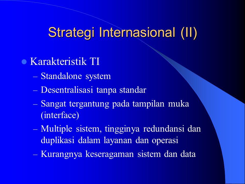 Strategi Internasional (II) Karakteristik TI – Standalone system – Desentralisasi tanpa standar – Sangat tergantung pada tampilan muka (interface) – M