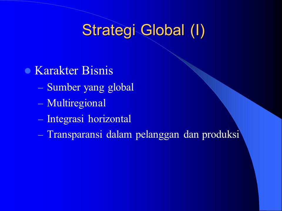 Strategi Global (I) Karakter Bisnis – Sumber yang global – Multiregional – Integrasi horizontal – Transparansi dalam pelanggan dan produksi