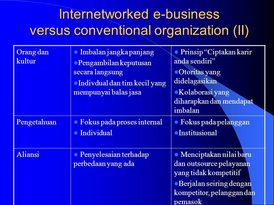 Internetworked e-business versus conventional organization (II) Orang dan kultur Imbalan jangka panjang Pengambilan keputusan secara langsung Indivdua