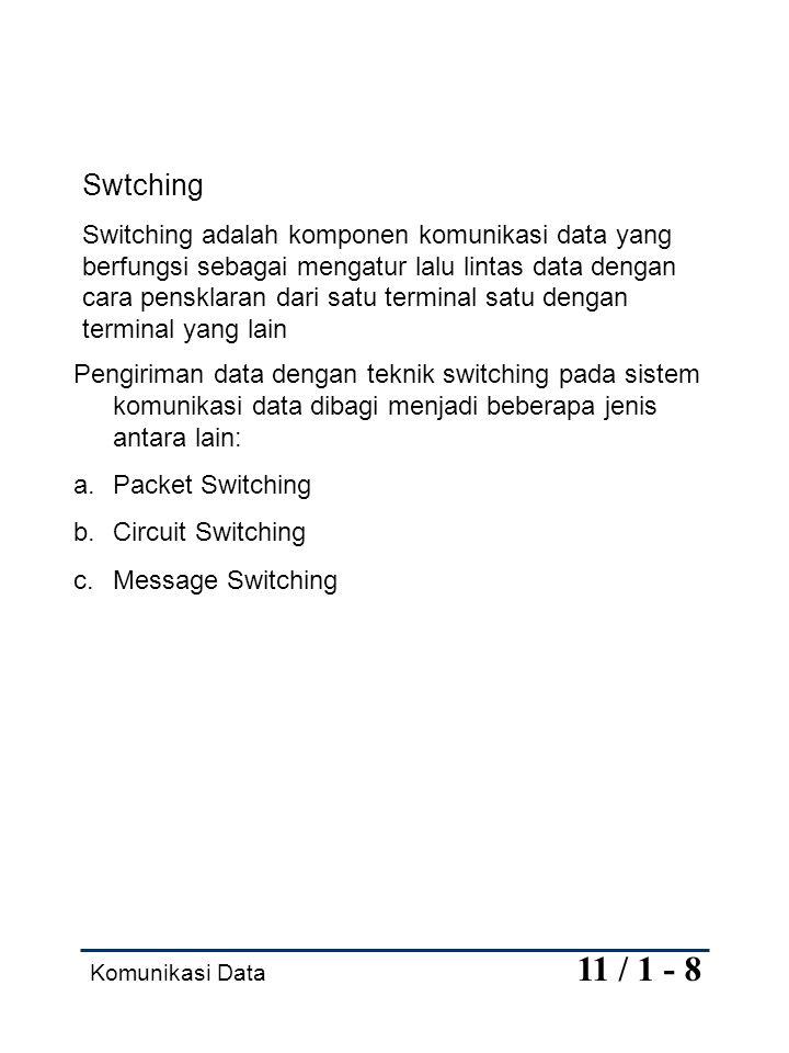 Swtching Switching adalah komponen komunikasi data yang berfungsi sebagai mengatur lalu lintas data dengan cara pensklaran dari satu terminal satu dengan terminal yang lain Komunikasi Data 11 / 1 - 8 Pengiriman data dengan teknik switching pada sistem komunikasi data dibagi menjadi beberapa jenis antara lain: a.Packet Switching b.Circuit Switching c.Message Switching