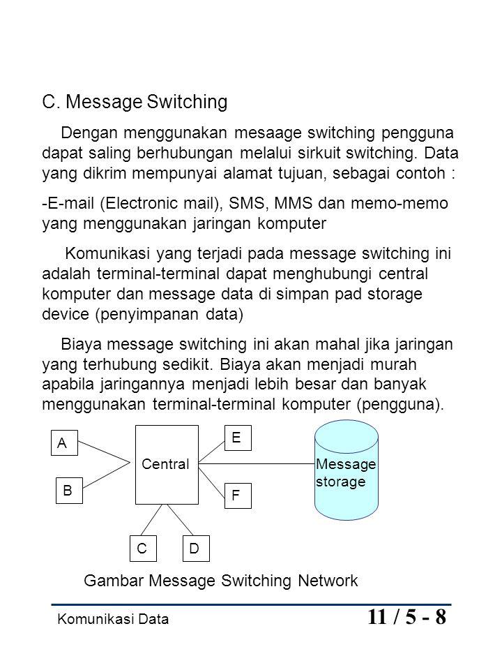 Komunikasi Data 11 / 2 - 8 Sistem pada packet switching berisikan: a.Alamat pengirim dan alamat tujuan b.Sistem penanggulangan kesalahan c.Menggunakan sumber daya bersama pada simpul saluran d.Jaringan yang digunakan teknik switching yang terdiri dari beberapa simpul yang dikendalikan oleh komputer dan saling tersambung melalui saluran komunikasi dengan kecepatan tinggi e.Karena jaringan yang digunakan yaitu jalur telepon biasa yang mempunyai kecepatan rendah maka diperlukan adanya Multiplexing, contohnya menggunakan FDM atau TDM A.Packet Switching Packet adalah sekumpulan bit yang terdiri atas data dan sinyal kontrol yang disalurkan sebagai satu kesatuan data, sinyal kontrol dan informasi mengenai kesalahan data diatur dalam satu format tertentu.