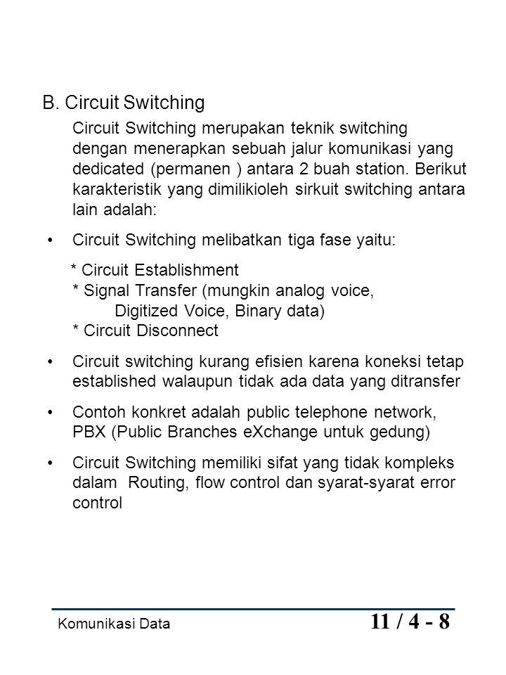 Komunikasi Data 11 / 4 - 8 B.