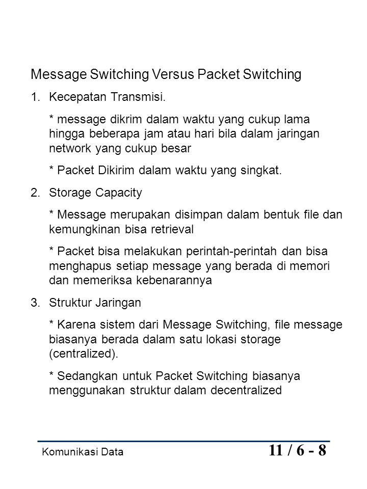 Komunikasi Data 11 / 6 - 8 Message Switching Versus Packet Switching 1.Kecepatan Transmisi.