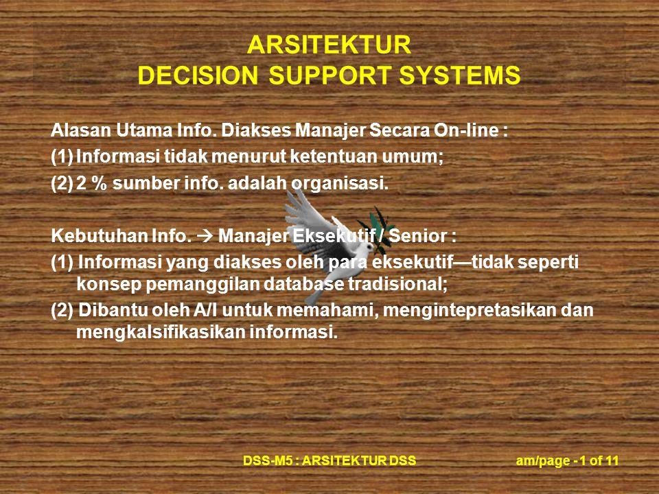 ARSITEKTUR DECISION SUPPORT SYSTEMS DSS-M5 : ARSITEKTUR DSSam/page - 1 of 11 Alasan Utama Info.