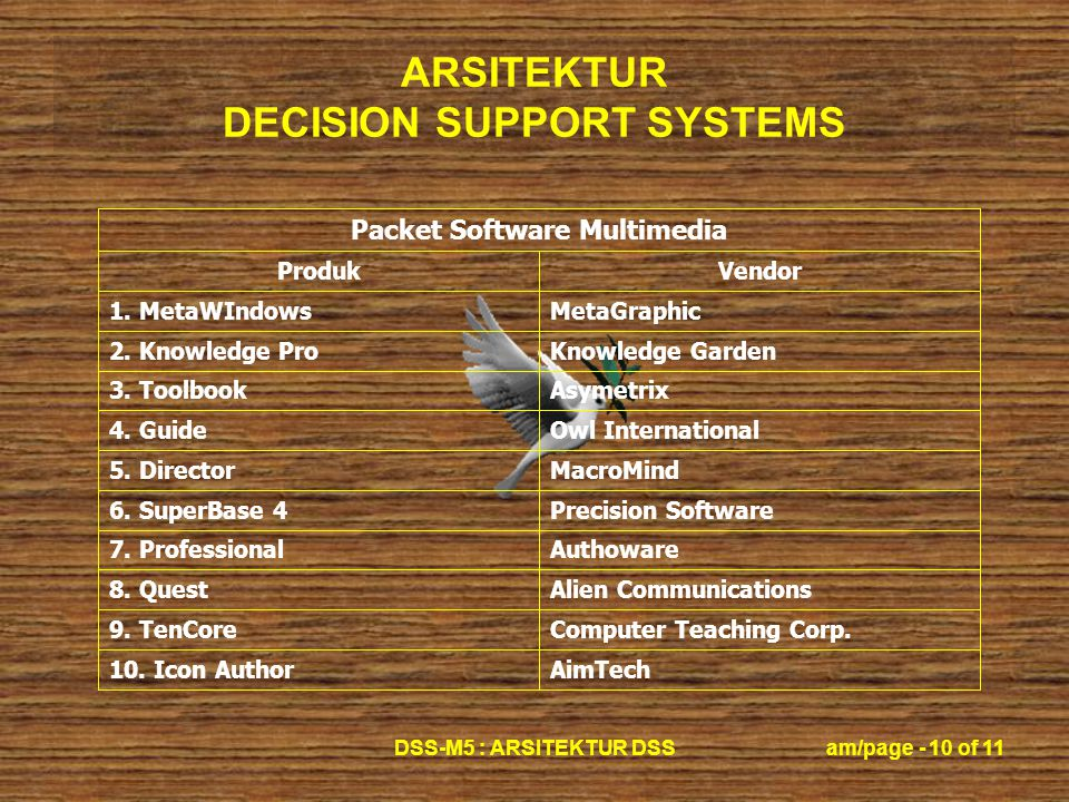 ARSITEKTUR DECISION SUPPORT SYSTEMS DSS-M5 : ARSITEKTUR DSSam/page - 10 of 11 AimTech10. Icon Author Computer Teaching Corp.9. TenCore Alien Communica