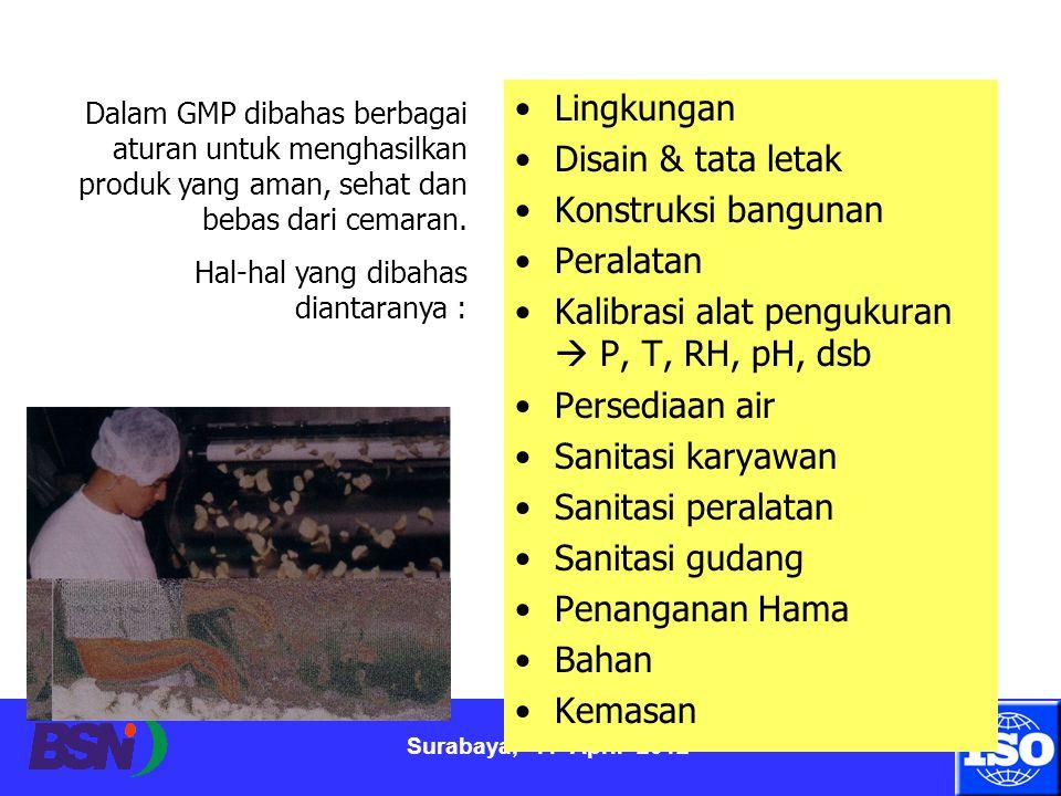 Surabaya, 11 April 2012 Lingkungan Disain & tata letak Konstruksi bangunan Peralatan Kalibrasi alat pengukuran  P, T, RH, pH, dsb Persediaan air Sani