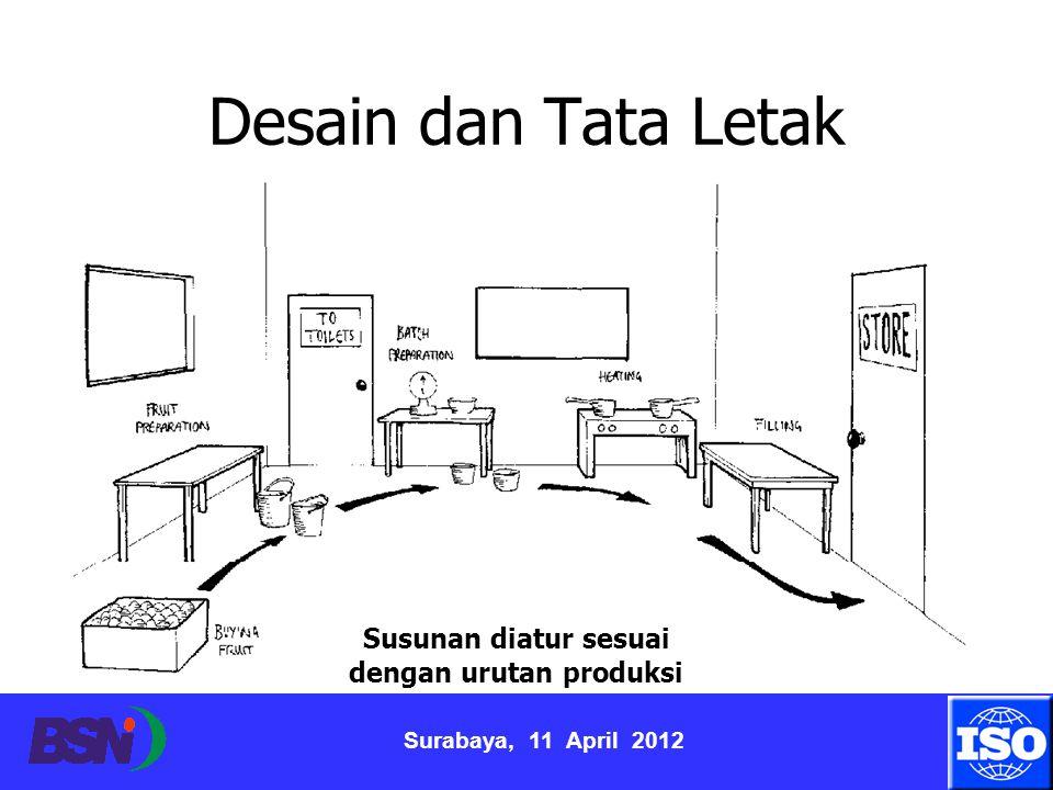 Surabaya, 11 April 2012 Desain dan Tata Letak Susunan diatur sesuai dengan urutan produksi