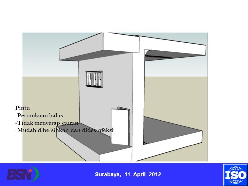Surabaya, 11 April 2012 Pintu -Permukaan halus -Tidak menyerap cairan -Mudah dibersihkan dan didesinfeksi
