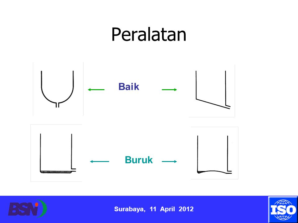Surabaya, 11 April 2012 Peralatan Baik Buruk