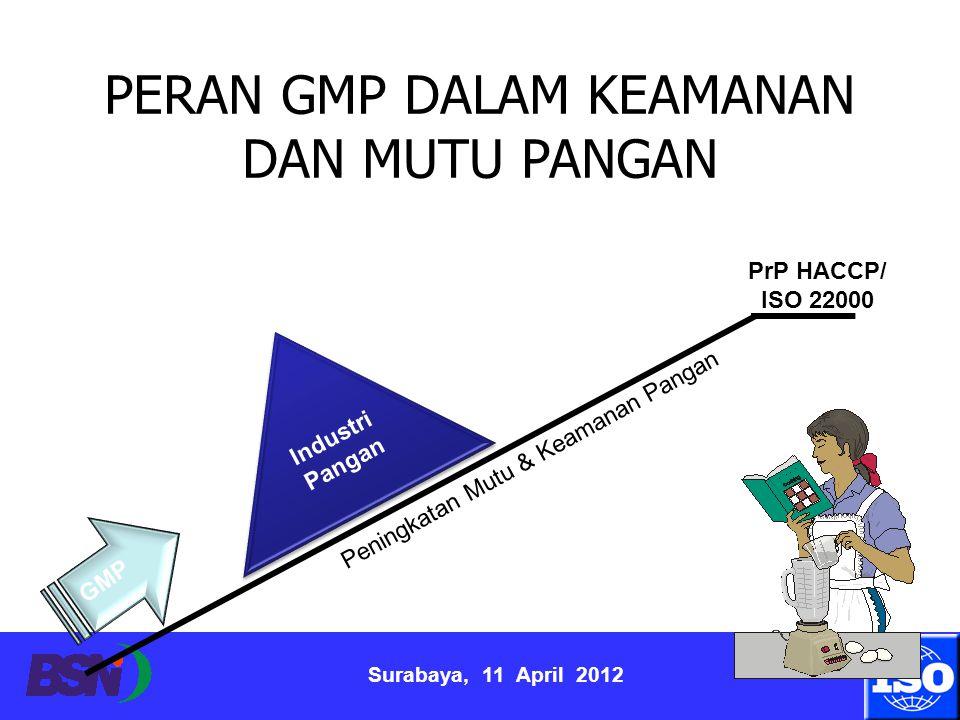 Surabaya, 11 April 2012 Industri Pangan GMP PrP HACCP/ ISO 22000 Peningkatan Mutu & Keamanan Pangan PERAN GMP DALAM KEAMANAN DAN MUTU PANGAN