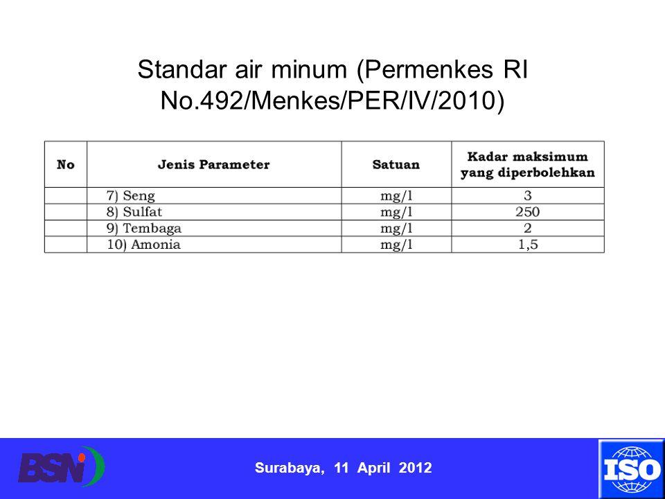 Surabaya, 11 April 2012 Standar air minum (Permenkes RI No.492/Menkes/PER/IV/2010)