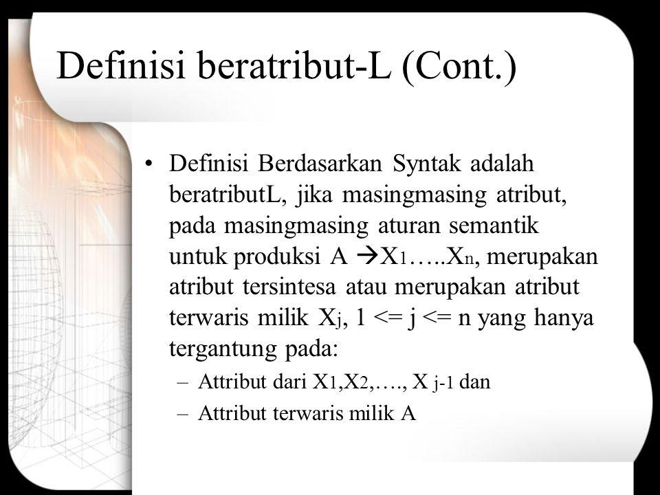 Definisi beratribut-L (Cont.) Definisi Berdasarkan Syntak adalah beratributL, jika masingmasing atribut, pada masingmasing aturan semantik untuk produksi A  X 1 …..X n, merupakan atribut tersintesa atau merupakan atribut terwaris milik X j, 1 <= j <= n yang hanya tergantung pada: –Attribut dari X 1,X 2,…., X j-1 dan –Attribut terwaris milik A