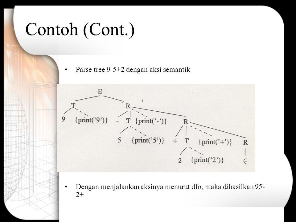 Contoh (Cont.) Parse tree 9-5+2 dengan aksi semantik Dengan menjalankan aksinya menurut dfo, maka dihasilkan 95- 2+