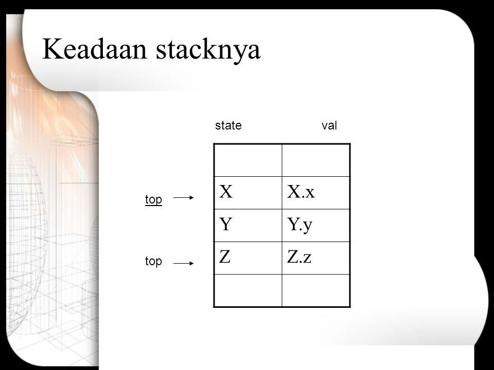 Petunjuk membuat aksi pada skema translasi (Cont.) Contoh: Akan ditulis sebagai: