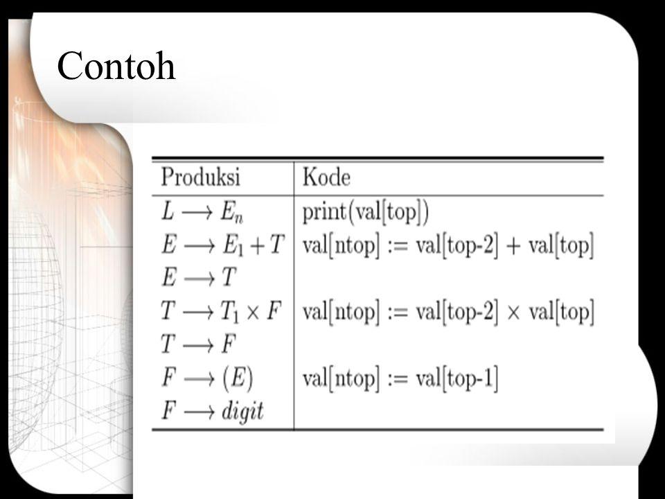 Petunjuk membuat aksi pada skema translasi (Cont.) Jika terdapat atribut tersintesa dan terwaris maka: –atribut terwaris untuk simbol di sisi kanan produksi harus dihitung pada suatu aksi yang muncul sebelum simbol tersebut.