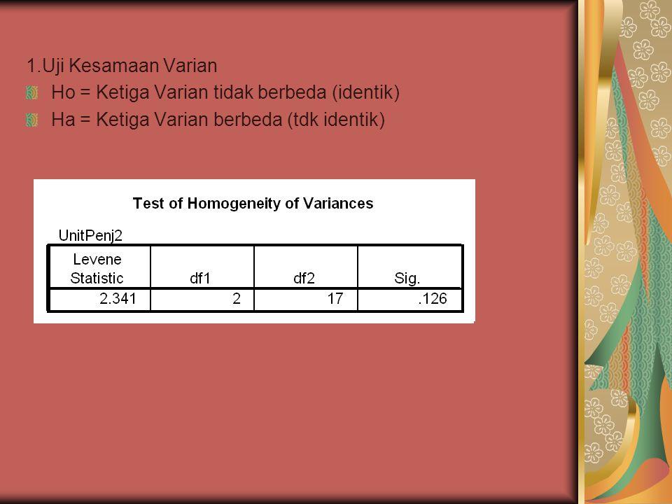 1.Uji Kesamaan Varian Ho = Ketiga Varian tidak berbeda (identik) Ha = Ketiga Varian berbeda (tdk identik)