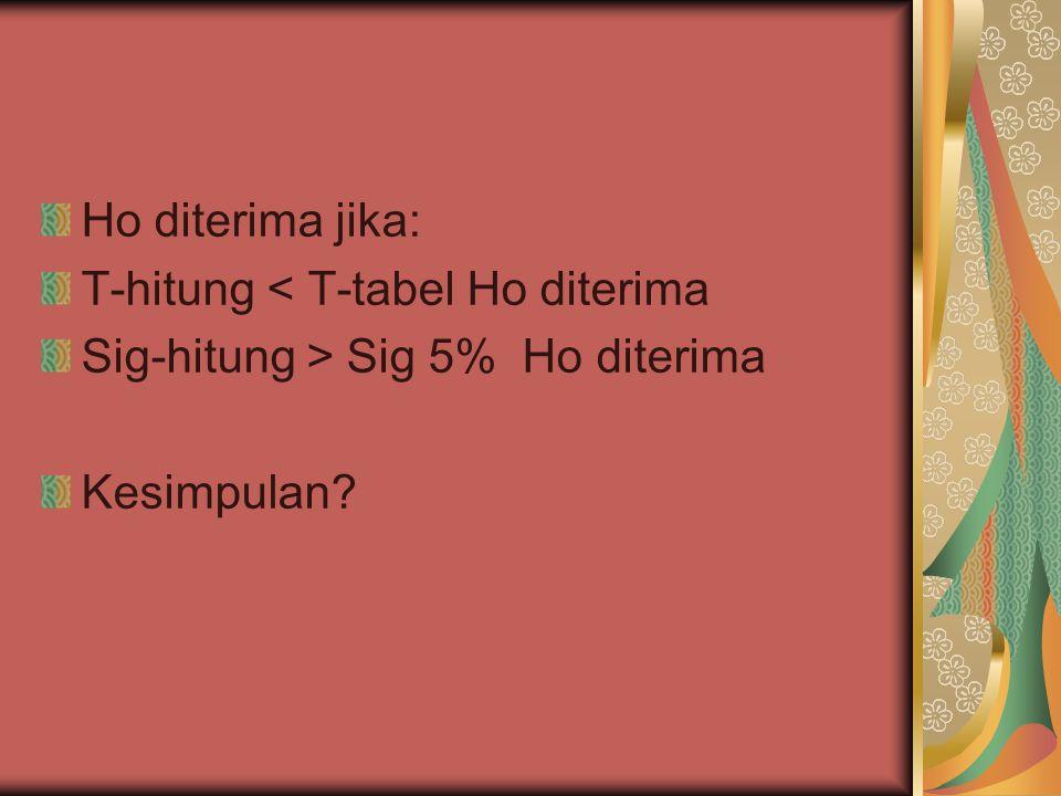 Ho diterima jika: T-hitung < T-tabel Ho diterima Sig-hitung > Sig 5% Ho diterima Kesimpulan?