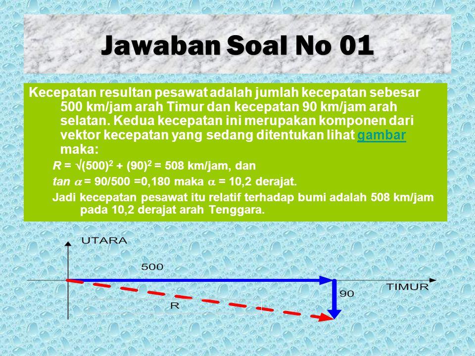 Jawaban Soal No 02 Kecepatan pesawat terhadap bumi adalah resultan kecepatannya sendiri dan kecepatan angin lihat gambar.