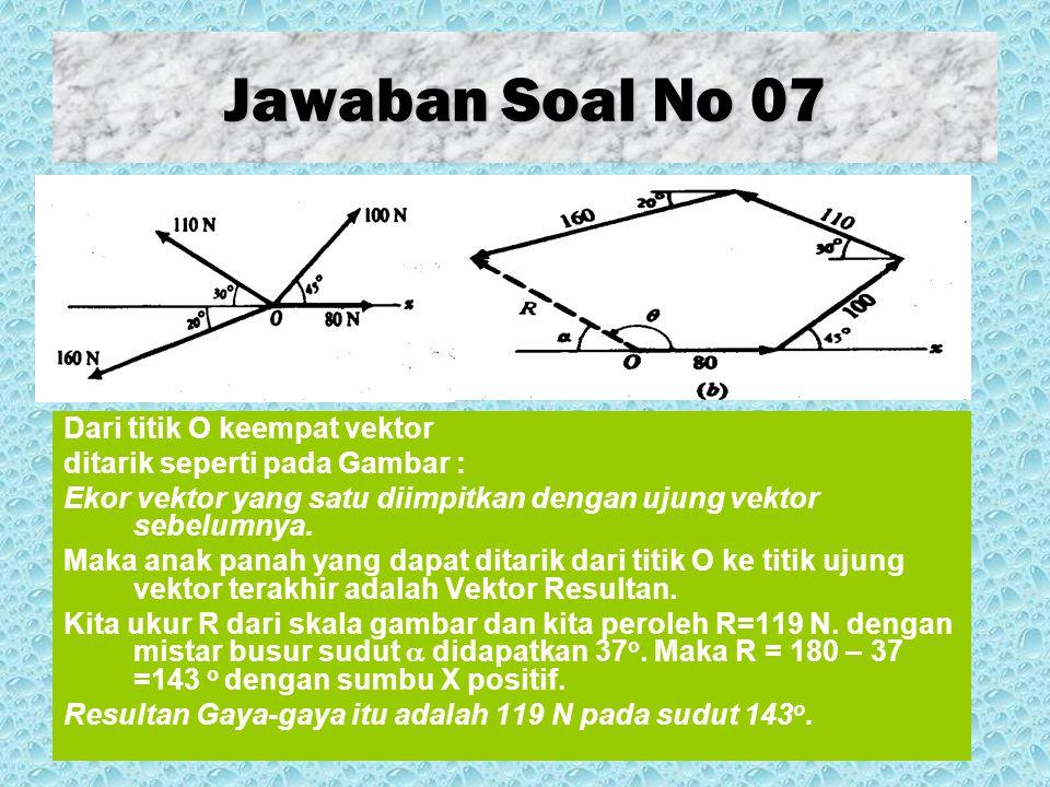 Jawaban Soal No 08 Vektor-vektor dan komponen nya pada Tabel : Perhatikan tanda masing- masing komponen Rx =  Fx=80+71-95-150= - 94 N.