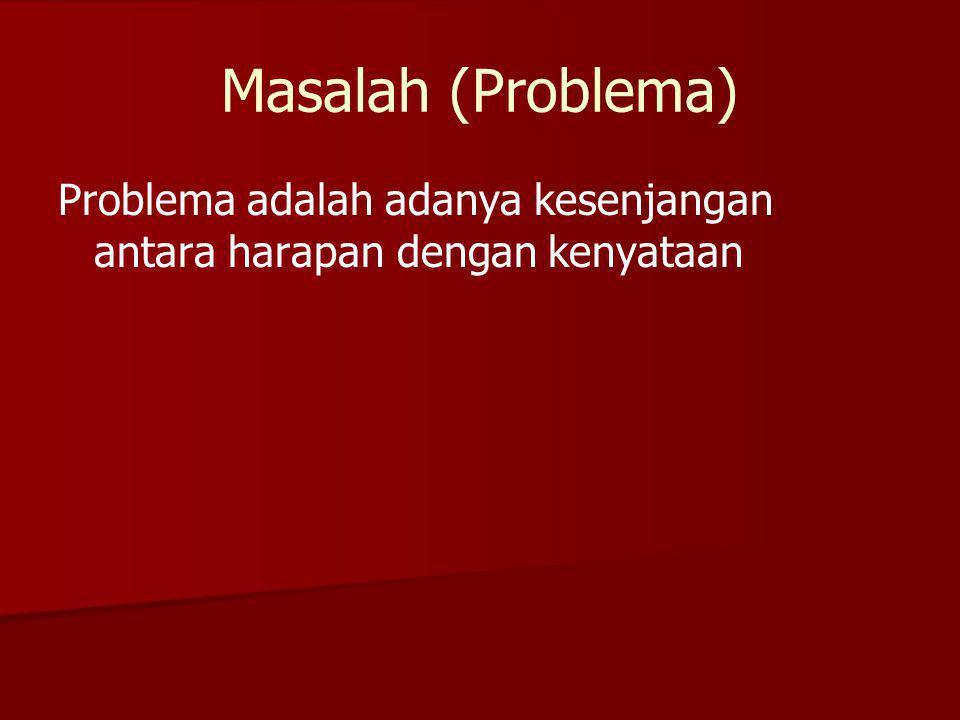 Masalah (Problema) Problema adalah adanya kesenjangan antara harapan dengan kenyataan