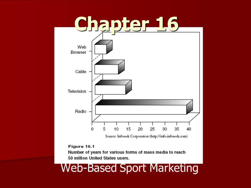 Chapter 16 Web-Based Sport Marketing