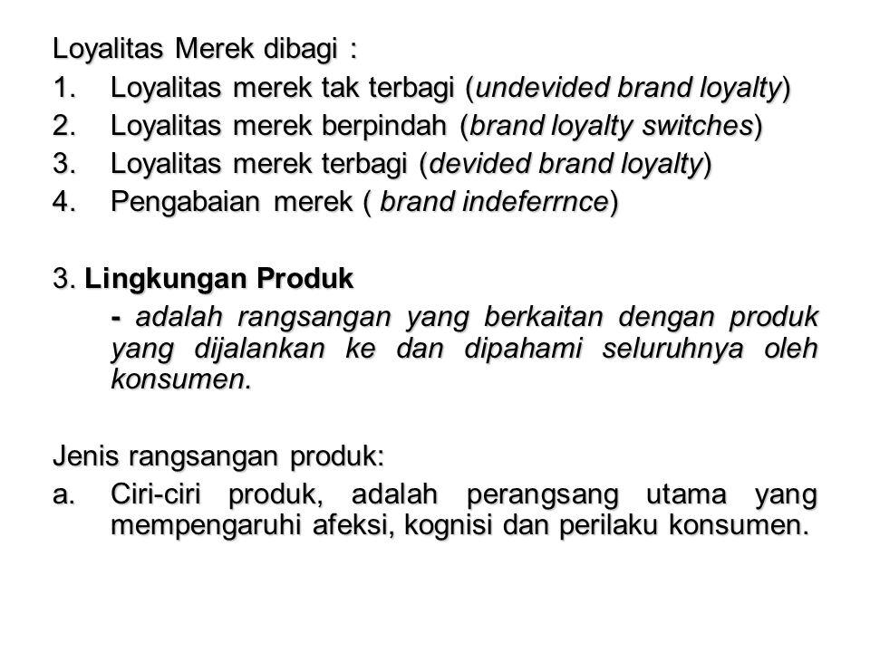 Loyalitas Merek dibagi : 1.Loyalitas merek tak terbagi (undevided brand loyalty) 2.Loyalitas merek berpindah (brand loyalty switches) 3.Loyalitas mere