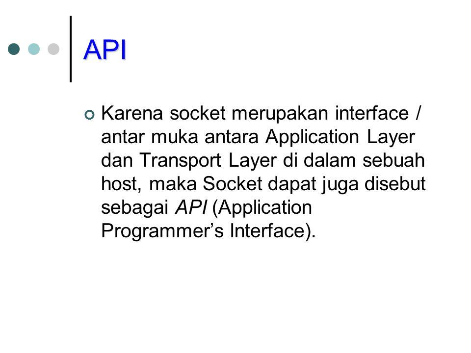API Karena socket merupakan interface / antar muka antara Application Layer dan Transport Layer di dalam sebuah host, maka Socket dapat juga disebut sebagai API (Application Programmer's Interface).