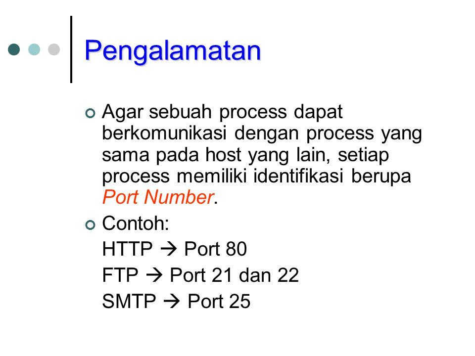 Pengalamatan Agar sebuah process dapat berkomunikasi dengan process yang sama pada host yang lain, setiap process memiliki identifikasi berupa Port Number.