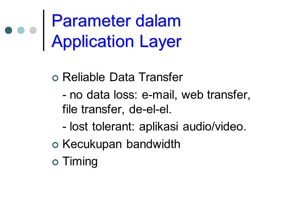 Parameter dalam Application Layer Reliable Data Transfer - no data loss: e-mail, web transfer, file transfer, de-el-el.
