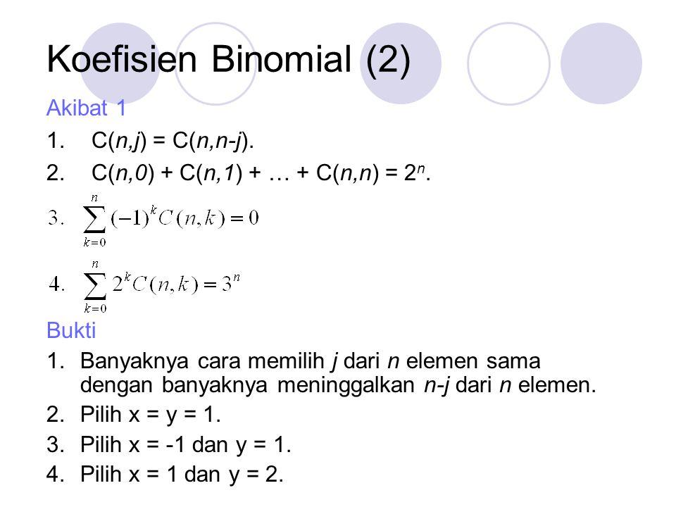 Koefisien Binomial (2) Akibat 1 1.C(n,j) = C(n,n-j). 2.C(n,0) + C(n,1) + … + C(n,n) = 2 n. Bukti 1.Banyaknya cara memilih j dari n elemen sama dengan