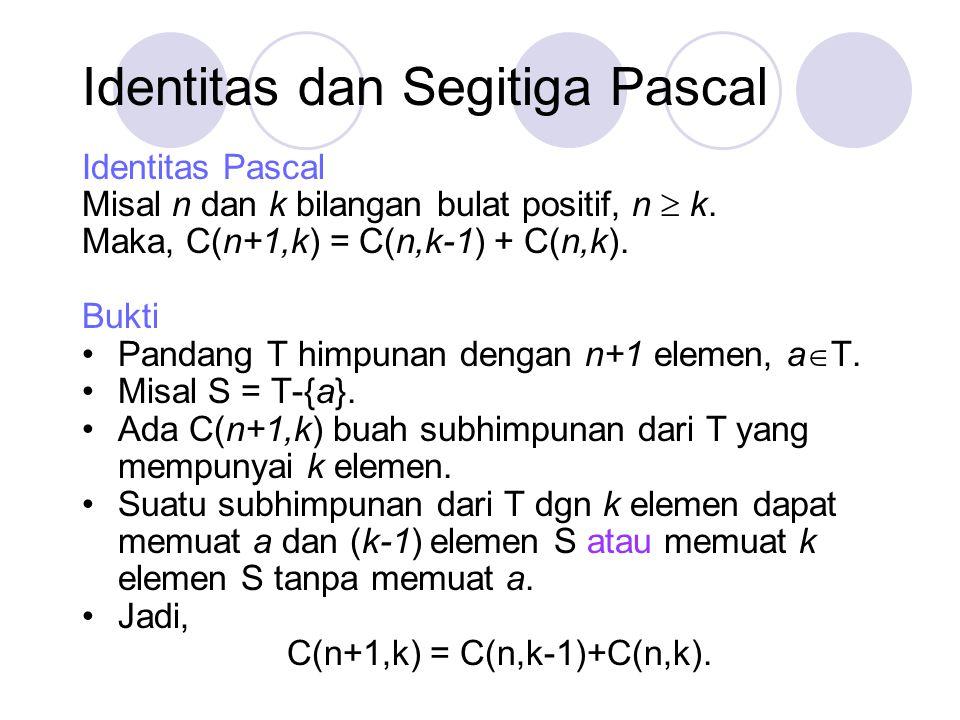 Identitas dan Segitiga Pascal Identitas Pascal Misal n dan k bilangan bulat positif, n  k. Maka, C(n+1,k) = C(n,k-1) + C(n,k). Bukti Pandang T himpun