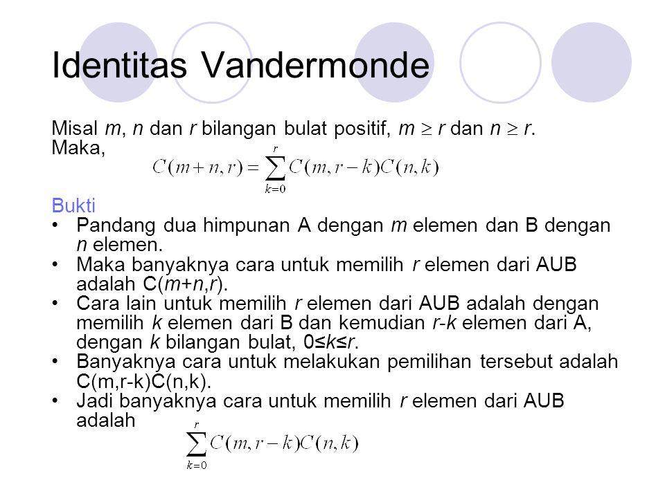 Identitas Vandermonde Misal m, n dan r bilangan bulat positif, m  r dan n  r. Maka, Bukti Pandang dua himpunan A dengan m elemen dan B dengan n elem