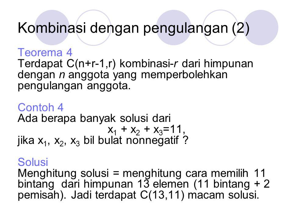 Kombinasi dengan pengulangan (2) Teorema 4 Terdapat C(n+r-1,r) kombinasi-r dari himpunan dengan n anggota yang memperbolehkan pengulangan anggota. Con