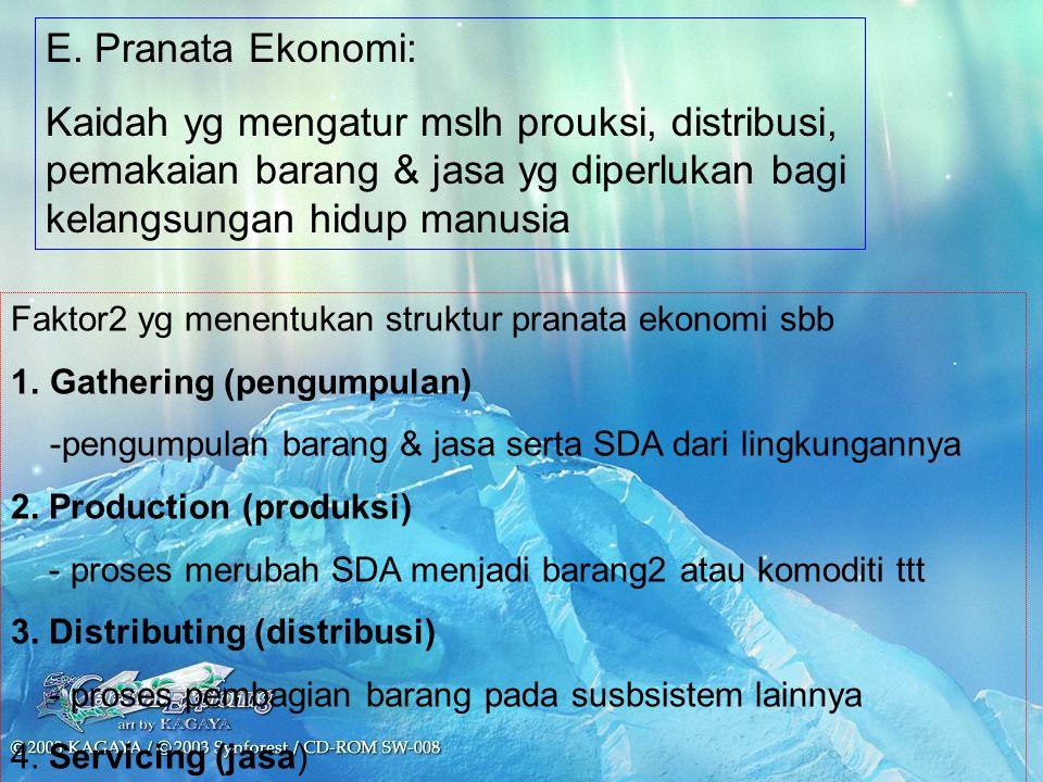 E. Pranata Ekonomi: Kaidah yg mengatur mslh prouksi, distribusi, pemakaian barang & jasa yg diperlukan bagi kelangsungan hidup manusia Faktor2 yg mene