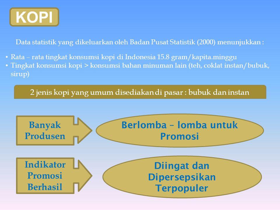 KOPI Data statistik yang dikeluarkan oleh Badan Pusat Statistik (2000) menunjukkan : Rata – rata tingkat konsumsi kopi di Indonesia 15.8 gram/kapita.m