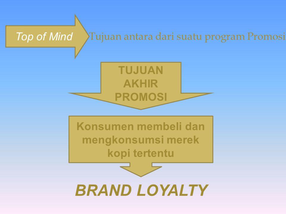 Top of Mind Konsumen membeli dan mengkonsumsi merek kopi tertentu BRAND LOYALTY Tujuan antara dari suatu program Promosi TUJUAN AKHIR PROMOSI