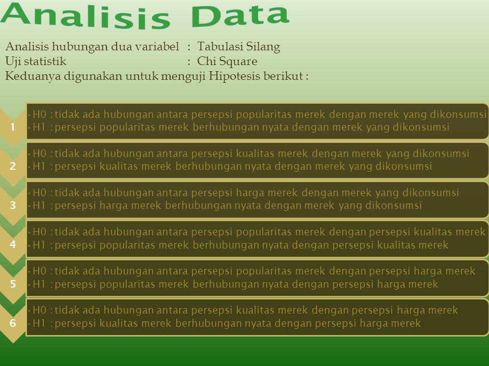 Analisis hubungan dua variabel:Tabulasi Silang Uji statistik:Chi Square Keduanya digunakan untuk menguji Hipotesis berikut : 1 H0:tidak ada hubungan a