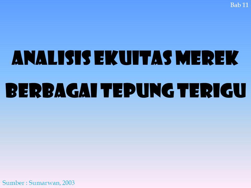 ANALISIS EKUITAS MEREK BERBAGAI TEPUNG TERIGU Bab 11 Sumber : Sumarwan, 2003