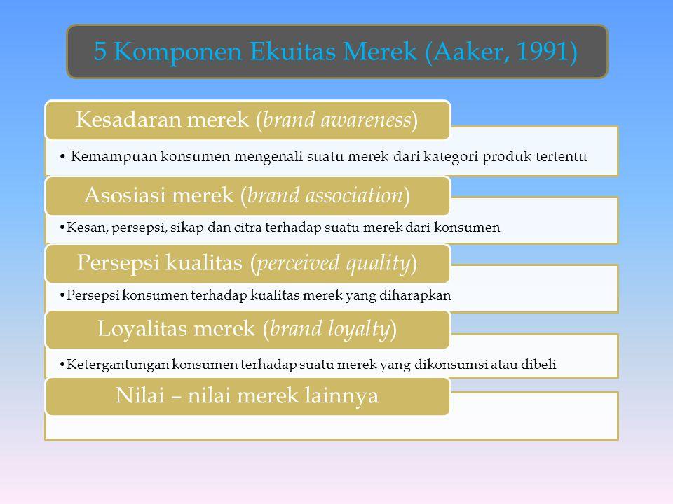 5 Komponen Ekuitas Merek (Aaker, 1991) Kemampuan konsumen mengenali suatu merek dari kategori produk tertentu Kesadaran merek ( brand awareness ) Kesa