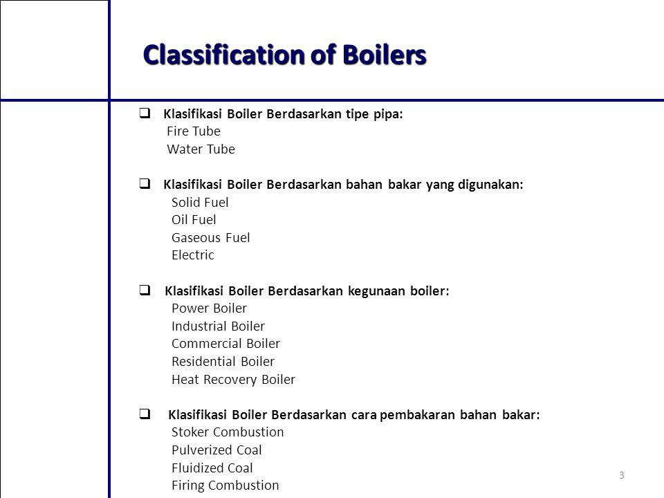 4 Design Principles of a Boiler 1.Mengetahui kebutuhan uap air yang ingin diproduksi oleh boiler tersebut.