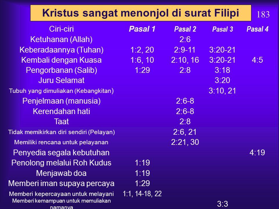 Tema utama 183-184 Jalani Kehidupan Kristen Penggembalaan Sukacita Pribadi Kristus